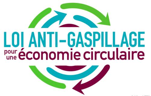 loi anti-gaspillage